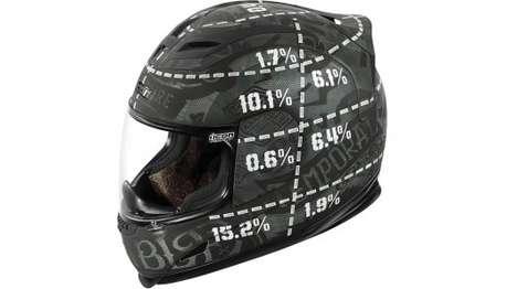 Injury Statistic Helmets