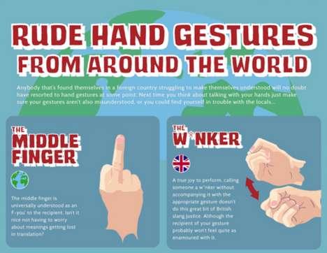 Obscene Gesture Infographics