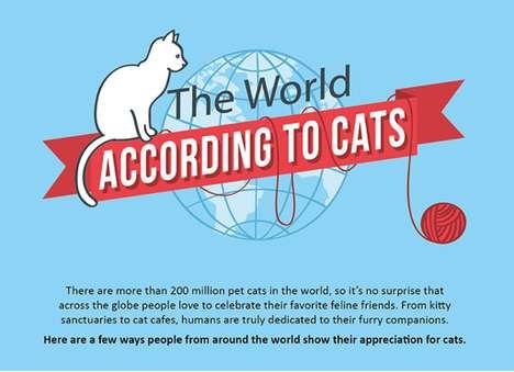 Worldly Feline Infographics