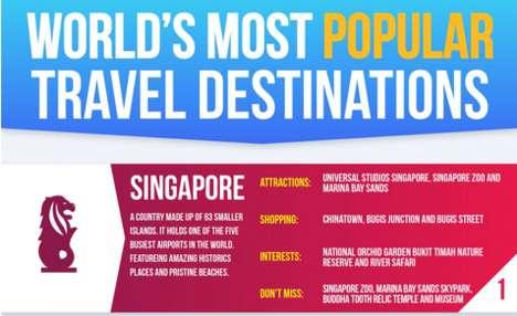Popularized Destination Infographics