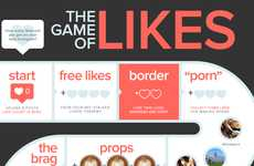 Social Media Status Infographics - Game of Likes Calculates Your Social Media Popularity
