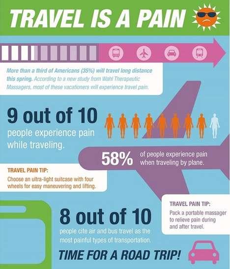 Preventative Travel Pain Tips