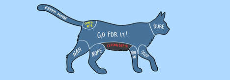 Instructional Animal Petting Illustrations