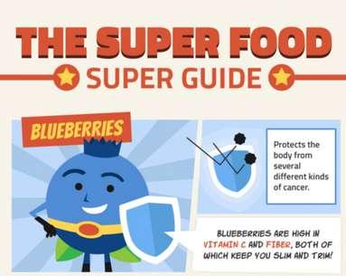 Superfood Food Infographics