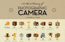 Evolutionary Camera Infographics
