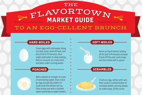 Mother's Day Brunch Infographics