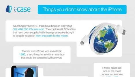 Factual Smartphone Infographics