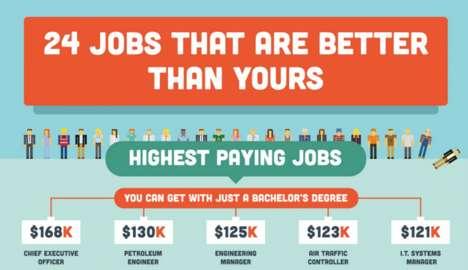Rewarding Employment Infographics