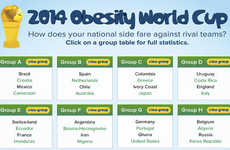 World Obesity Competitions - The 2014 Obesity World Cup Compares International Obesity Rates