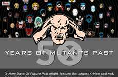 Mutant Evolution Infographics