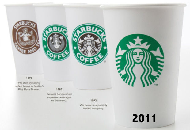 Evolutionary Brand Logos