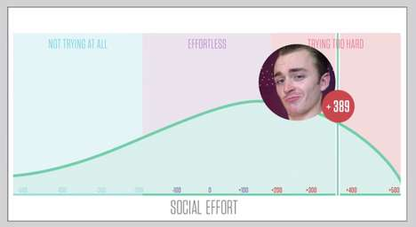 Social Media Coolness Scales
