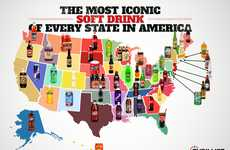 Regional Soft Drink Infographics