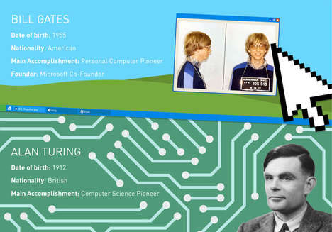 Internet Forefathers Infographic