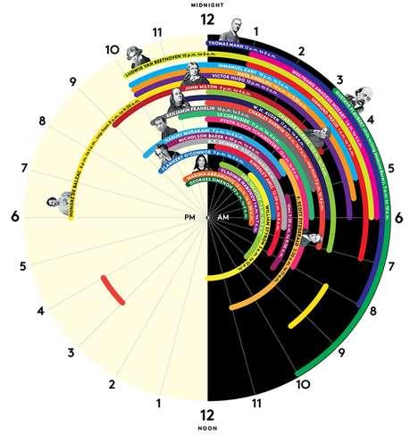 Genius Bedtime Infographics