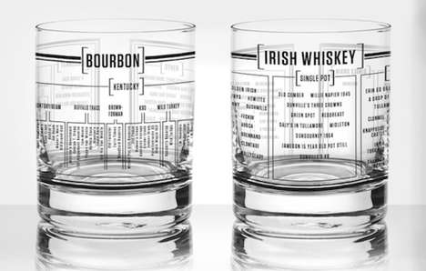Taxonomy Whiskey Glasses