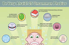 Peculiar Phobia Infographics - This Infographic Chronicles the 25 Strangest Phobias People Have