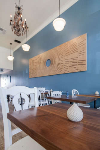 Charming Bread-Based Eateries