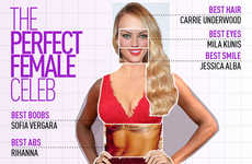 Photoshopped Celebrity Bodies - E! Onlines Uses a Poll to Create the 'Perfect Celebrity Body'