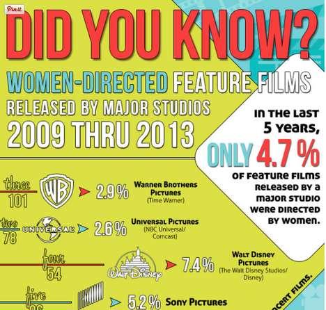 Female Directorial Infographics