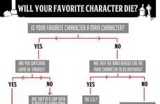 TV Character Fate Flowcharts - Julia Lepetit's Chart Helps Predict TV Character Deaths