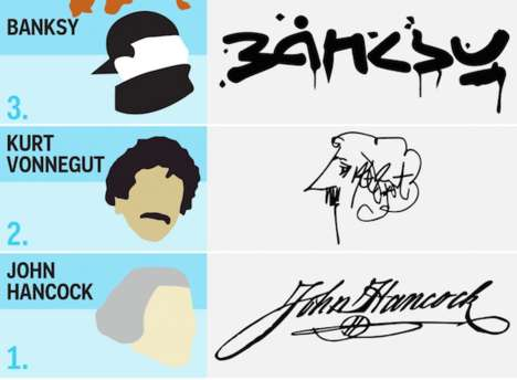 Famous Signatures Infographics
