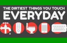 Daily Dirt Infographics - Master Cleaners Lists the Top 10 Dirtiest Things We Touch Everyday