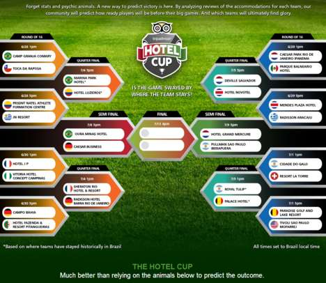 Soccer Hospitality Campaigns