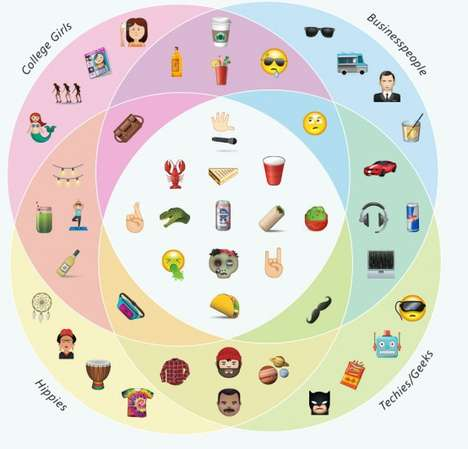 Missing Emoticon Infographics