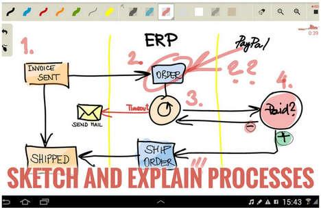 Explanatory Sketch Apps