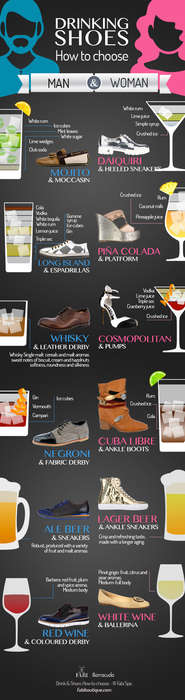 Party Footwear Infographics