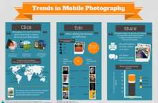 Mobile Photography Infographics - This Chart Illustrates the Rise of Phone Photographers Globaly