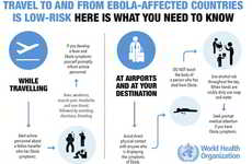 Disease-Prevention Infographics - This WHO Infographic Tells You How to Ward Off Ebola During Travel