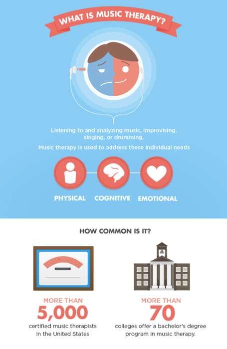 Healing Music Infographics