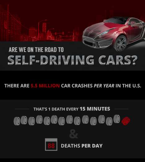 Autonomous Auto Infographics