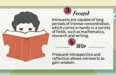 Positive Personality Charts - The Infographic Describes Beneficial Introvert Personality Traits
