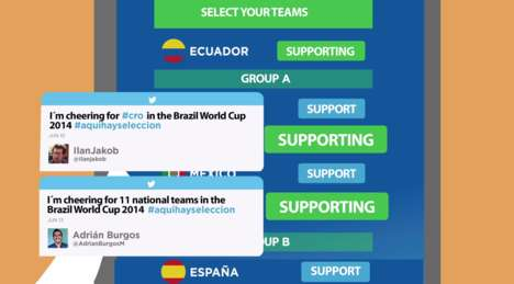 Goal-Tweeting Soccer Campaigns