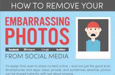 Private Picture-Removing Guides - This Infographic Explains Deleting Photos From Social Media