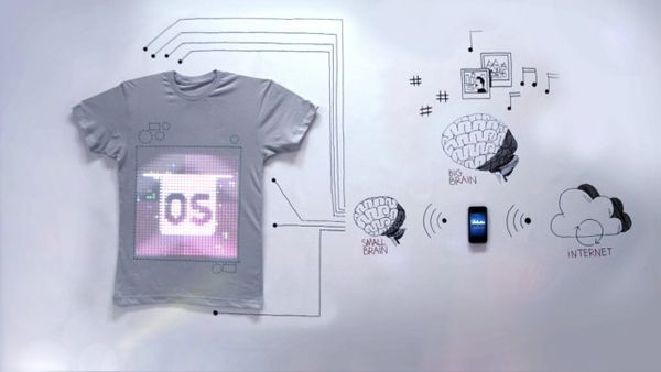 50 Wearable Technology Examples