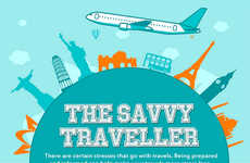 Stress-Reducing Travelling Tips - This SunSearch Holidays Air Travel Guide Offers Helpful Advice