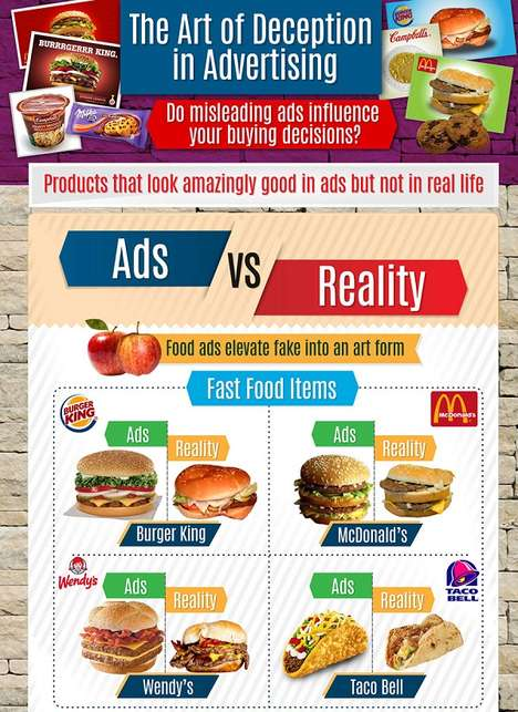 Deceptive Ad Infographics - This Chart on False Advertising Delves Into Tricks Advertisers Use