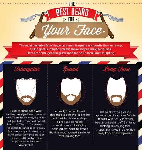 Shape-Based Beard Guides