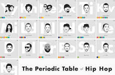 Elemental Rap Tables