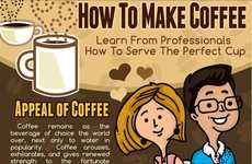 Java Brewing Guides - This Infographic From Finances Online Offers Countless Coffee Making Tips
