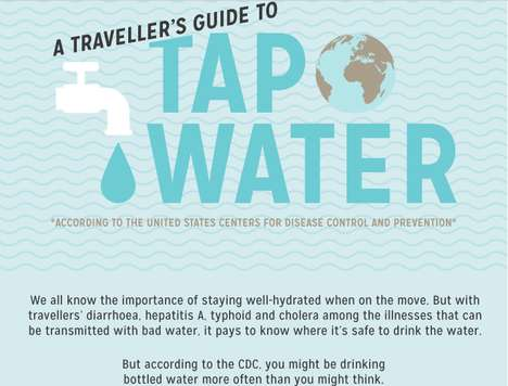 Drinkable Water Maps