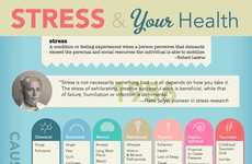 Stressful Health Charts - This Stress Infographic Explains the Effects Stress Can Have on the Body