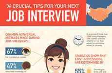 Professional First Impression Tips - This Job Interview Advice Infographic Lists Things to Avoid