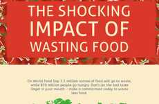 Food Waste Facts - This Commitment-Focused Infographic Asks People to Take Action on World Food Day