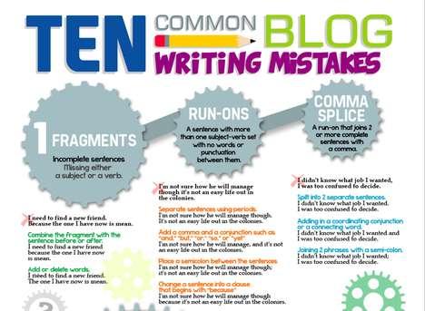 Blogger Grammar Advice