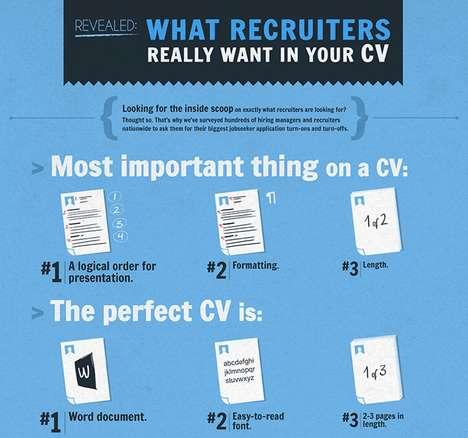 Recruiter Resume Recommendations